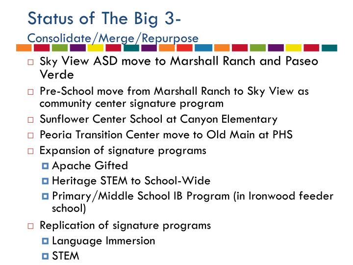 Status of The Big 3-