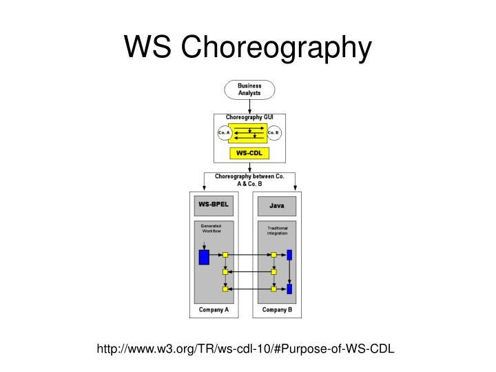 WS Choreography