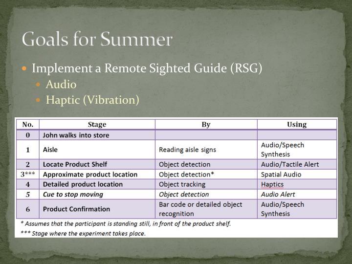 Goals for Summer