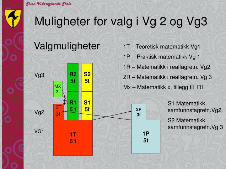 Muligheter for valg i Vg 2 og Vg3