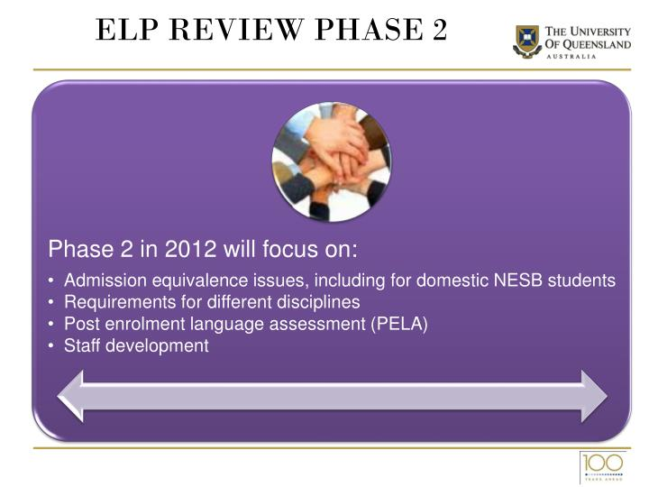 ELP Review Phase 2