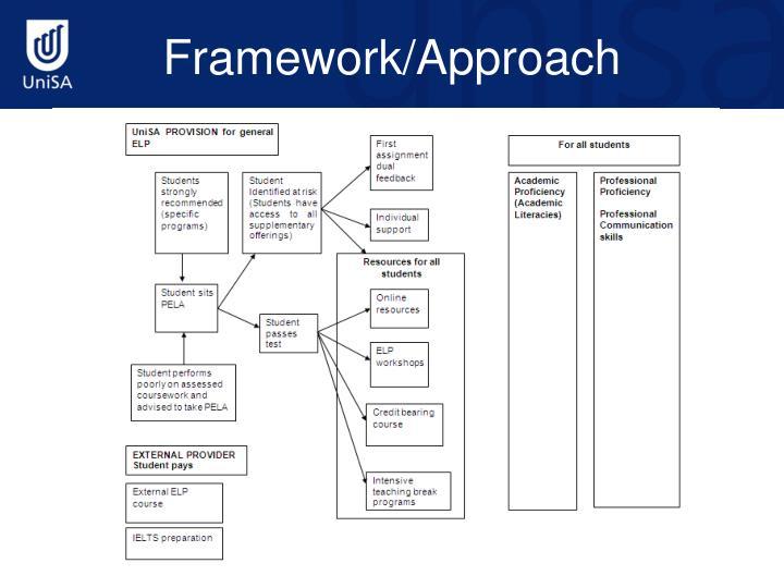 Framework/Approach