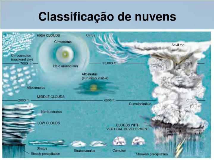 Classificação de nuvens