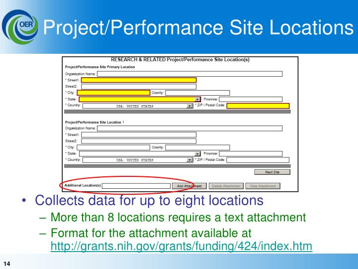 Project/Performance Site Locations