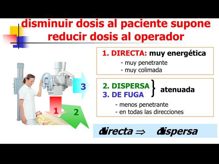 disminuir dosis al paciente supone reducir dosis al operador