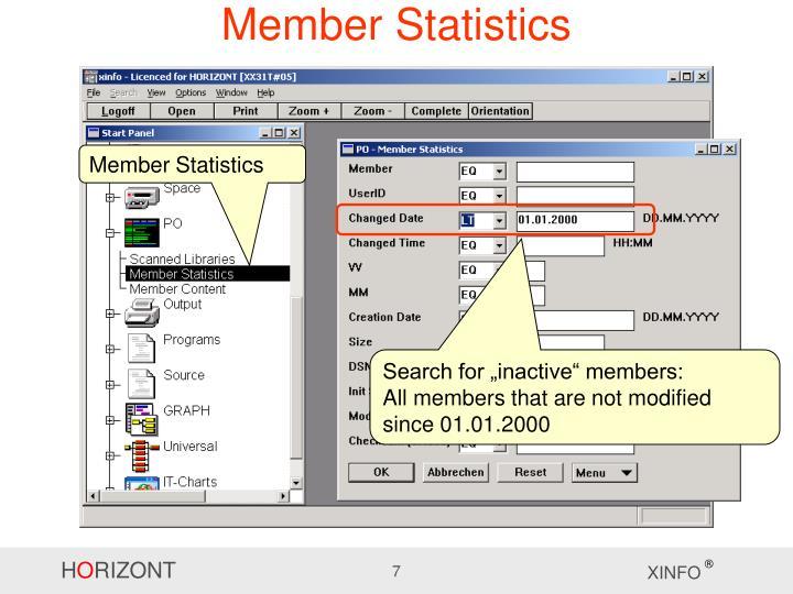 Member Statistics