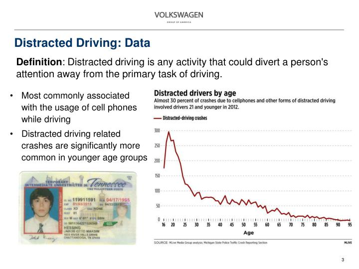Distracted Driving: Data