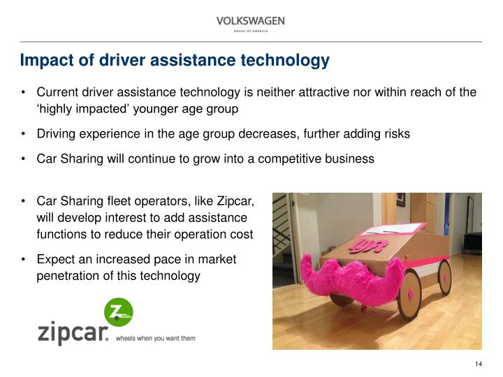 Impact of driver assistance technology