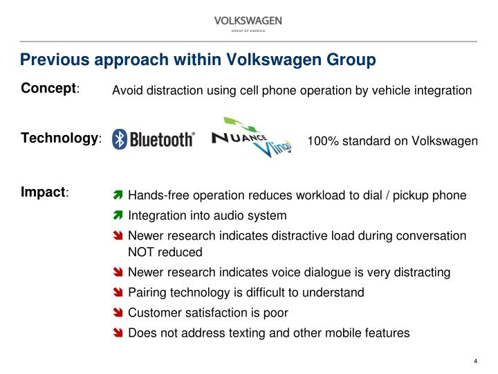 Previous approach within Volkswagen Group