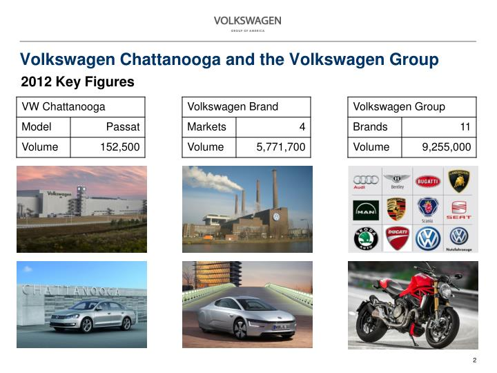 Volkswagen Chattanooga and the Volkswagen Group