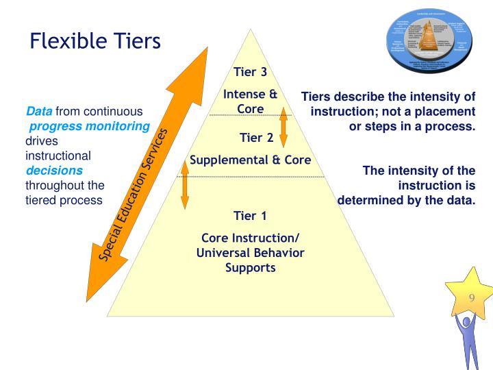 Flexible Tiers