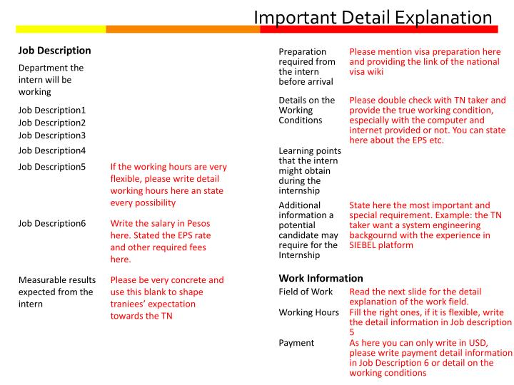 Important Detail Explanation