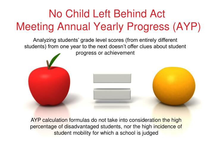 No child left behind act meeting annual yearly progress ayp