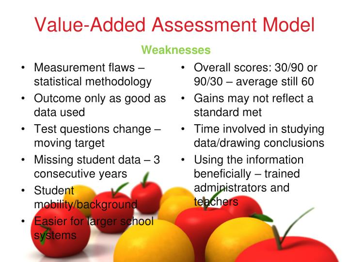 Value-Added Assessment Model