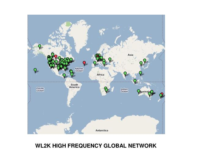WL2K HIGH FREQUENCY GLOBAL NETWORK