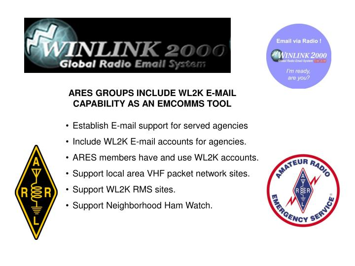 ARES GROUPS INCLUDE WL2K E-MAIL CAPABILITY AS AN EMCOMMS TOOL