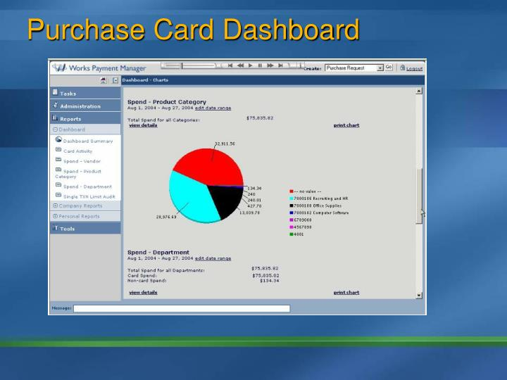 Purchase Card Dashboard