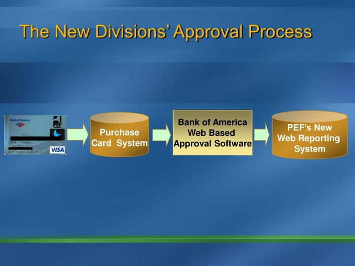 The New Divisions' Approval Process