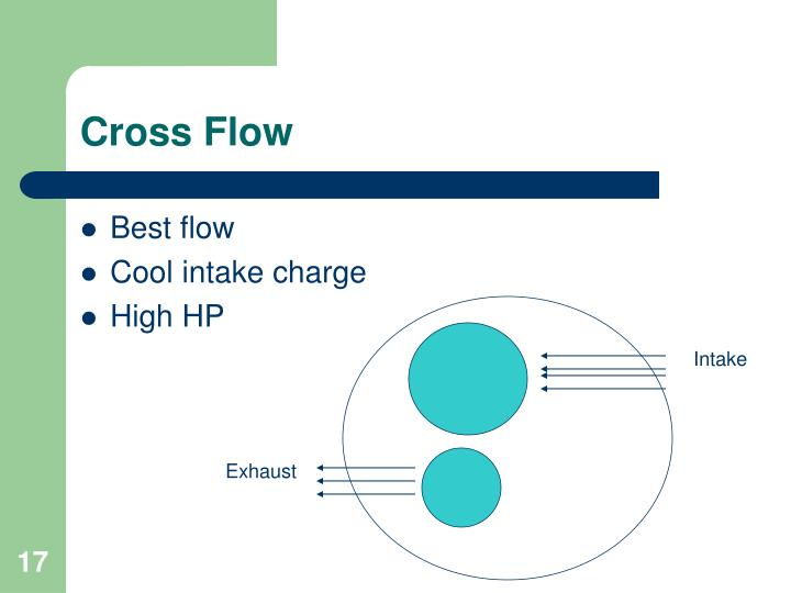 Cross Flow