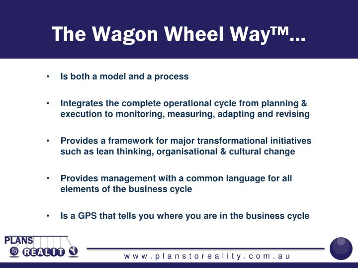 The Wagon Wheel Way™...