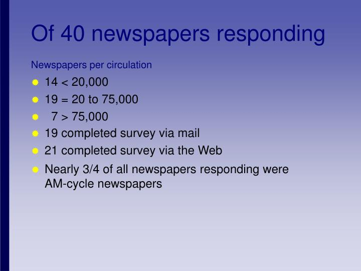 Of 40 newspapers responding