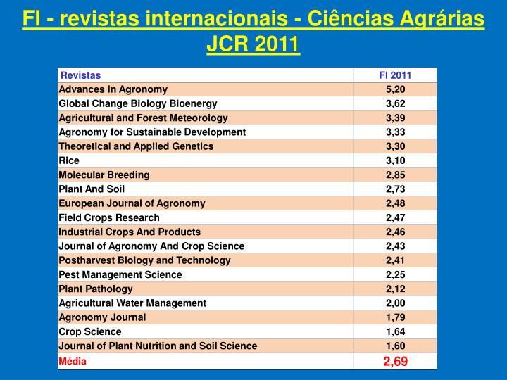 FI - revistas internacionais - Ciências Agrárias