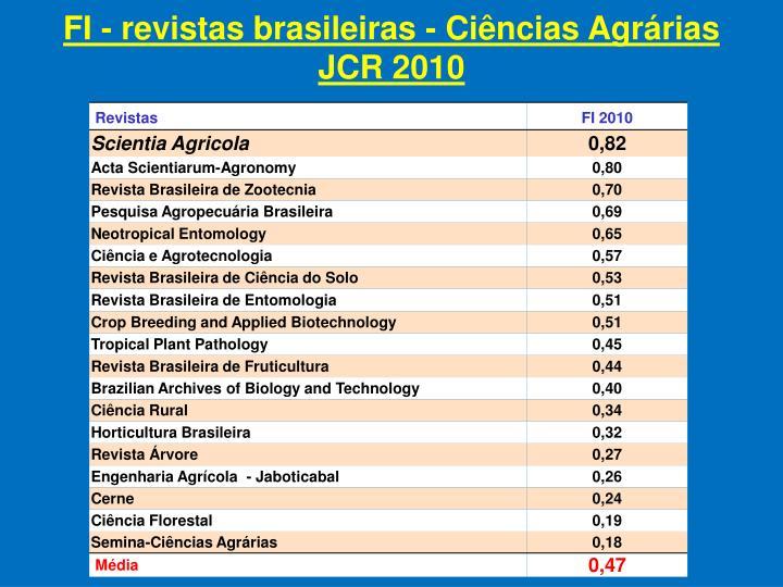 FI - revistas brasileiras - Ciências Agrárias
