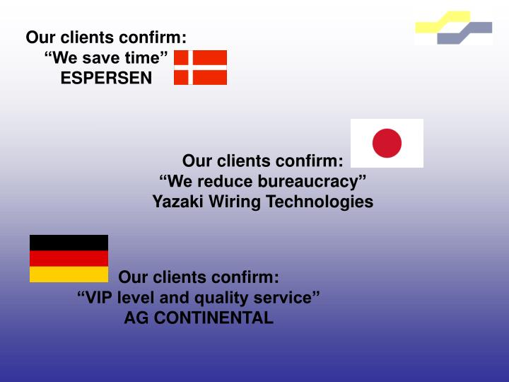 Our clients confirm: