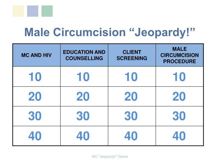 "Male Circumcision ""Jeopardy!"""
