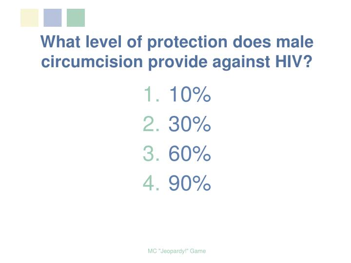 What level of protection does male circumcision provide against HIV?