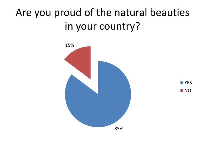 Are you proud of the natural beauties in your country?
