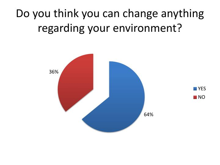 Do you think you can change anything regarding your environment?
