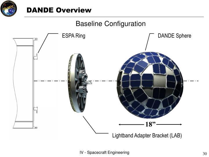 Baseline Configuration