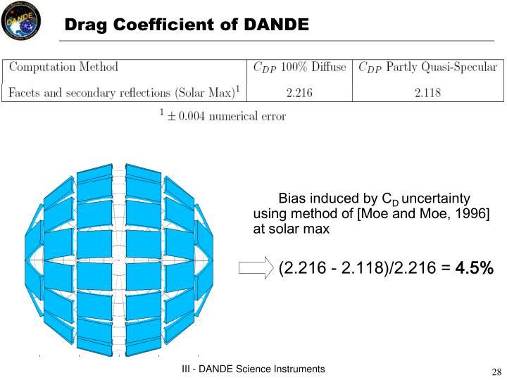 Drag Coefficient of DANDE