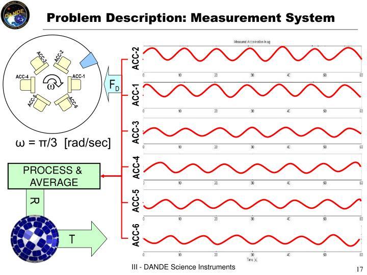 Problem Description: Measurement System