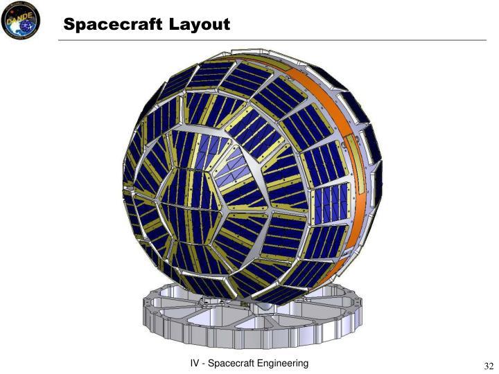 Spacecraft Layout