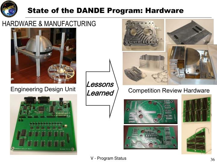 State of the DANDE Program: Hardware
