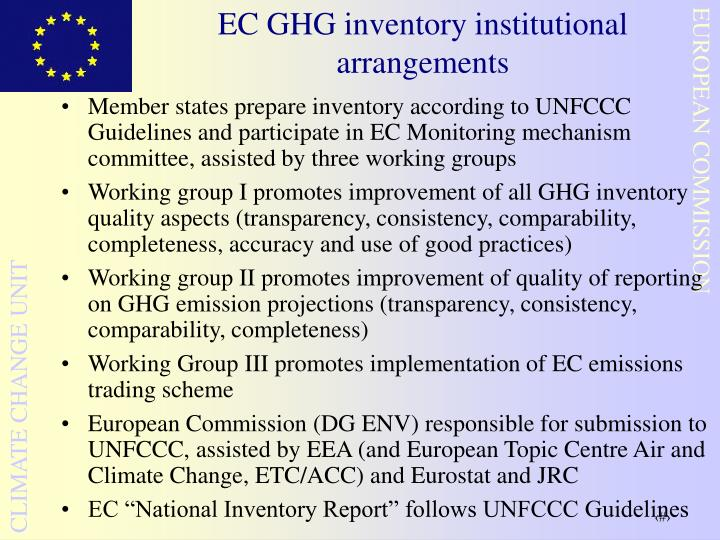 EC GHG inventory institutional arrangements