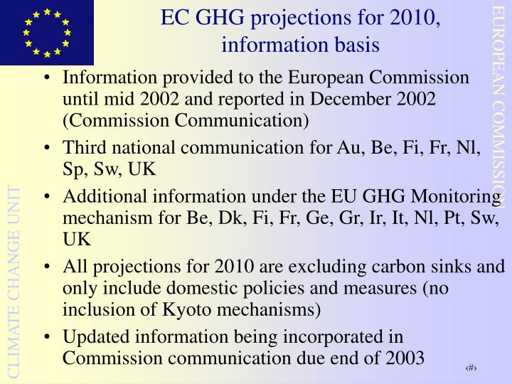 EC GHG projections for 2010, information basis