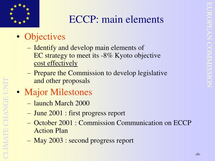 ECCP: main elements