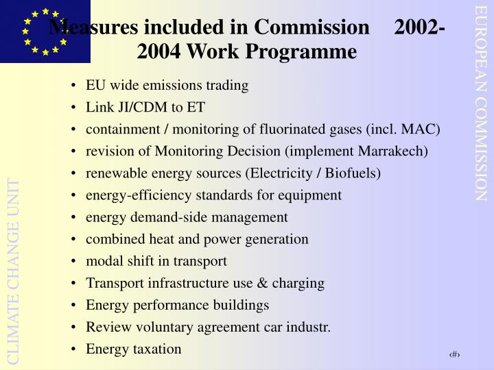 Measures included in Commission 	2002-2004 Work Programme