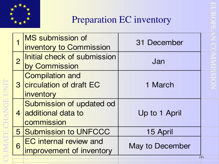 Preparation EC inventory
