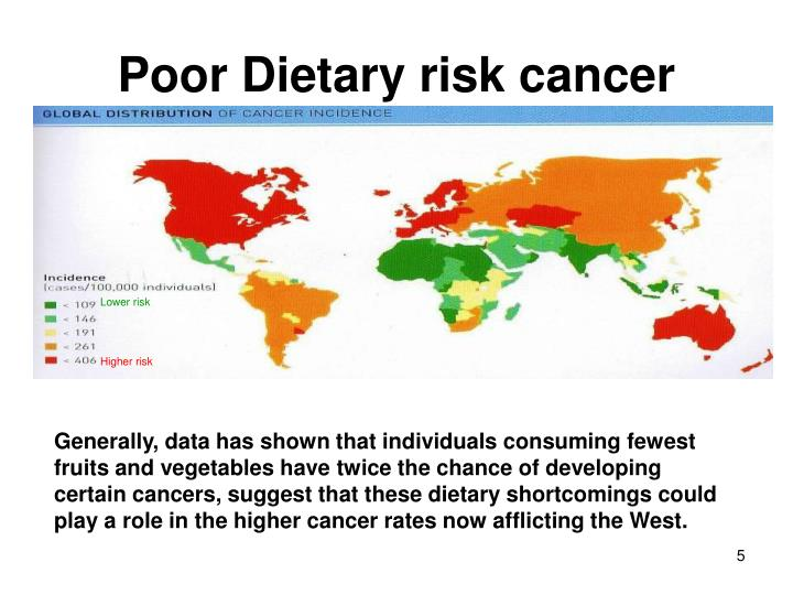 Poor Dietary risk cancer