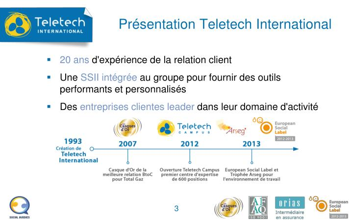 Pr sentation teletech international