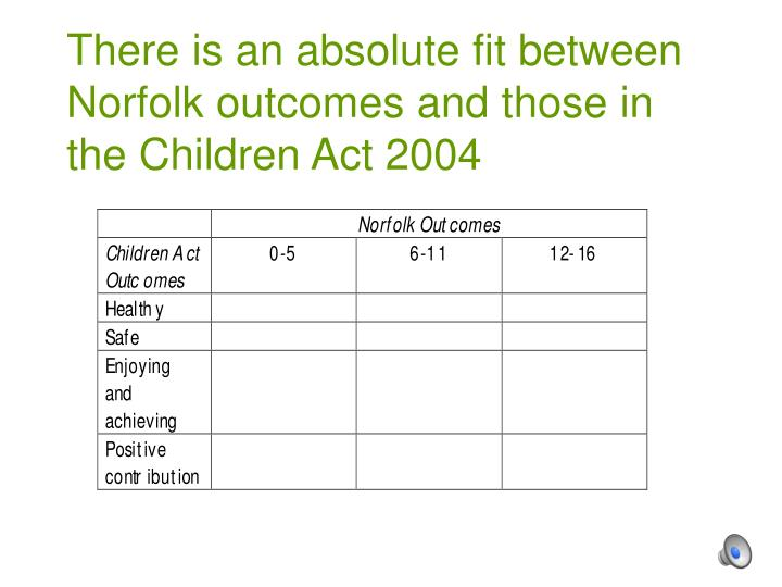 There is an absolute fit between Norfolk outcomes and those in the Children Act 2004