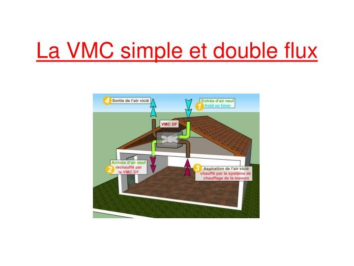 La vmc simple et double flux