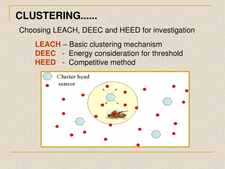 CLUSTERING......
