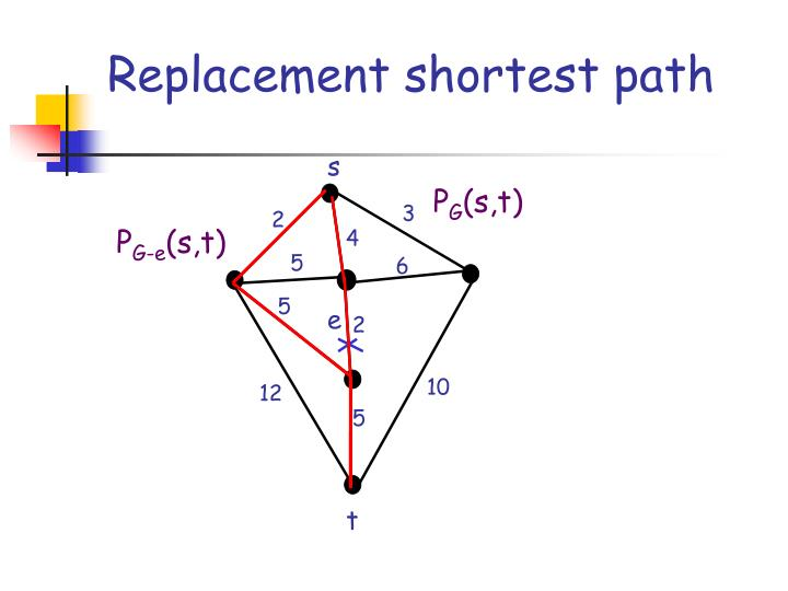 Replacement shortest path