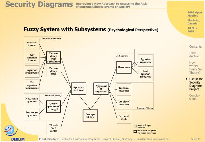 Fuzzy System with Subsystems