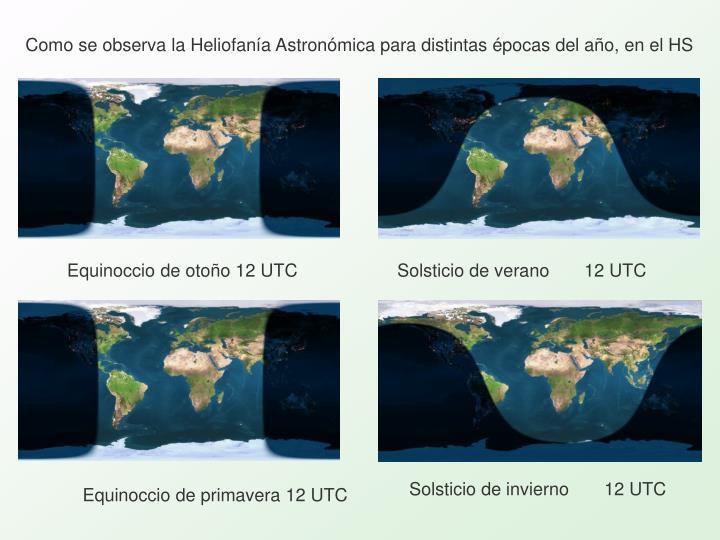 Como se observa la Heliofanía Astronómica para distintas épocas del año, en el HS